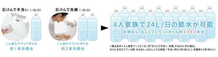 タッチレス水栓 節水